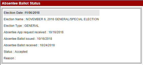 My absentee ballot status